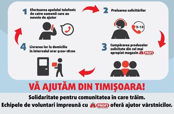 Profi și United Way România ajută vârstnicii din Timișoara să se aprovizioneze în timp de criză